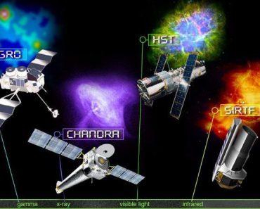 4 telescopios espaciales de la nasa en la orbita terrestre Telescopios Espaciales que se Encuentran en la Órbita Terrestre