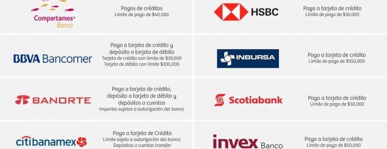 depositos en soriana pago tarjeta Depósitos en Soriana a Tarjetas de Debito y Crédito